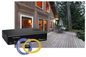 home environmental temperature security monitoring systems