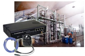 industry manufacturing environmental monitoring systems