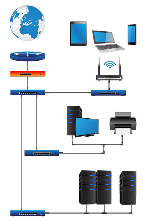 network-topology-lan-wan-servers
